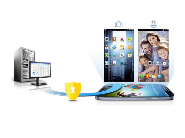 Aplicativo da Samsung gerencia celulares e tablets em rede