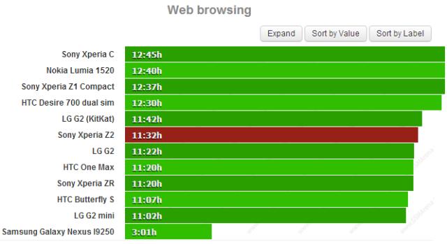 Xperia-Z2_2-Web-Browsing-640x349